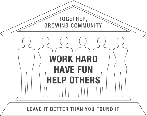 Work hard, have fun, help others